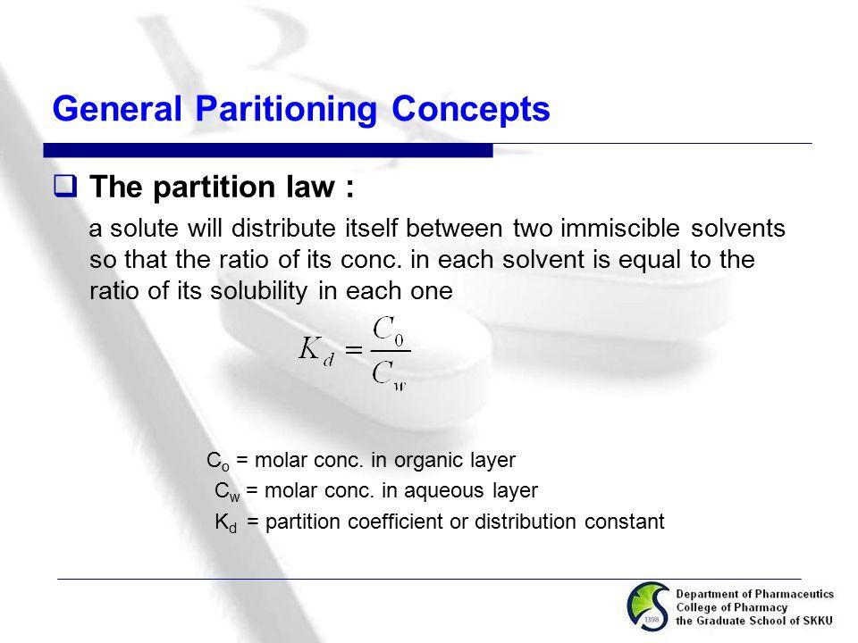 General Paritioning Concepts