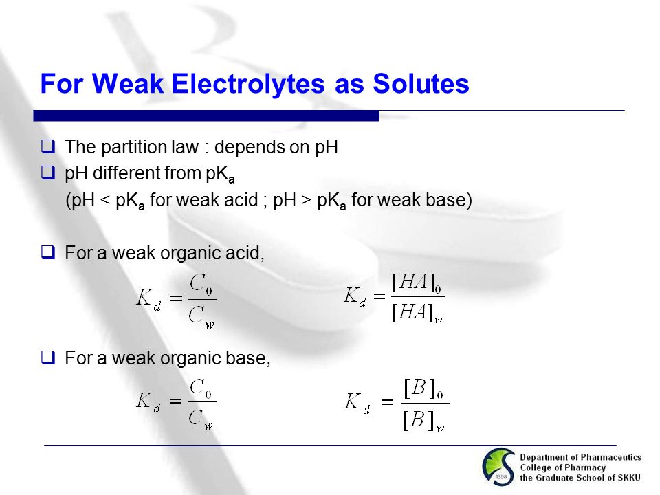 For Weak Electrolytes as Solutes