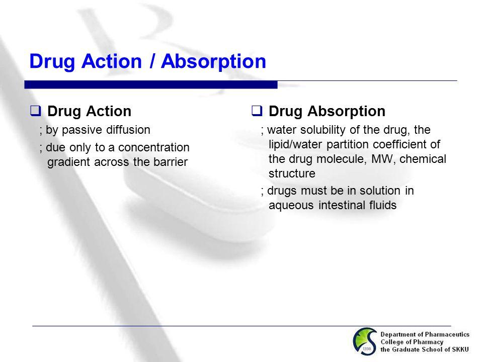 Drug Action / Absorption