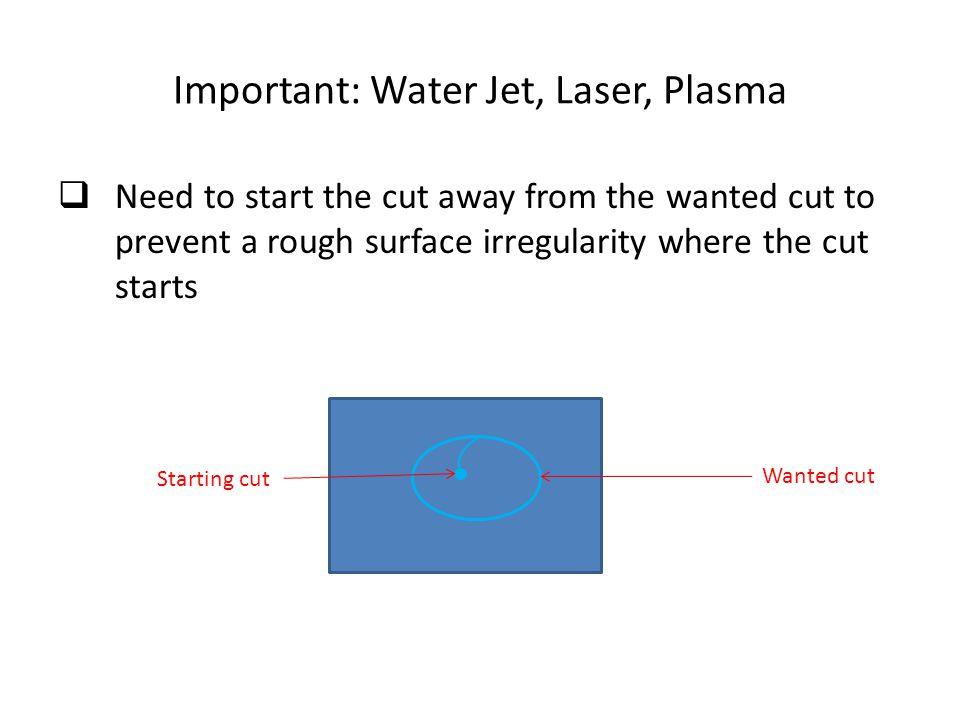Important: Water Jet, Laser, Plasma