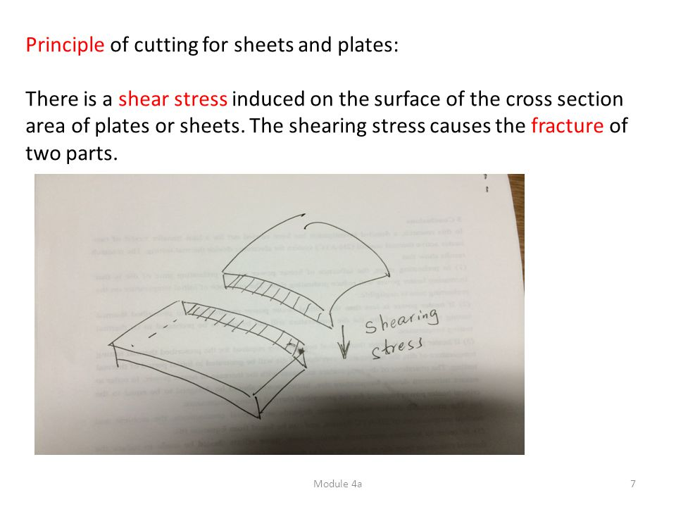 Principle of cutting for sheets and plates: