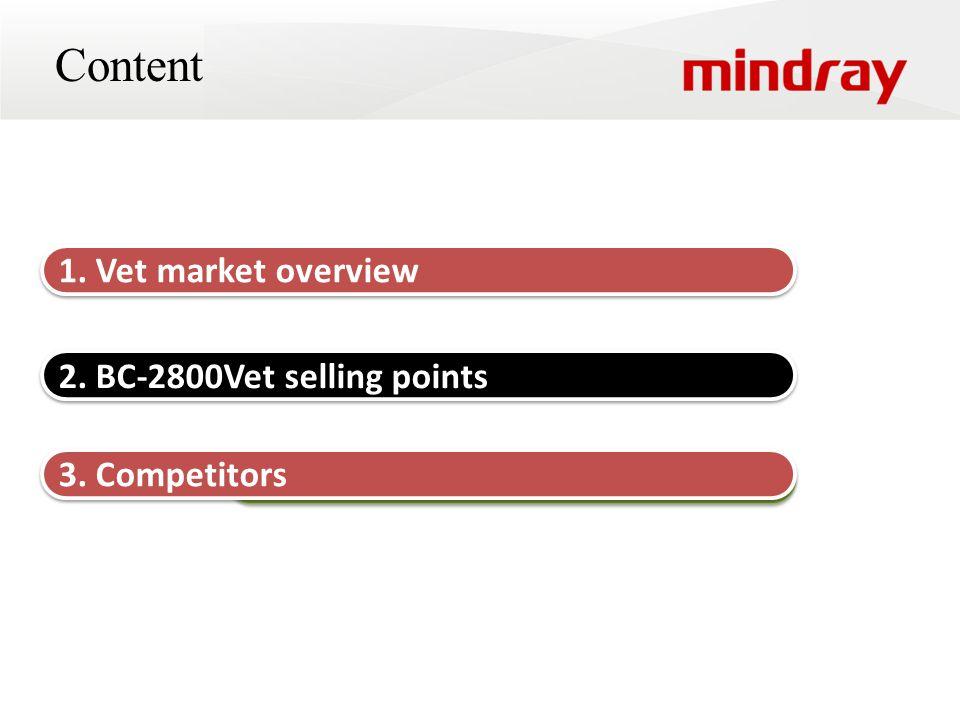 Content 1. Vet market overview 2. BC-2800Vet selling points