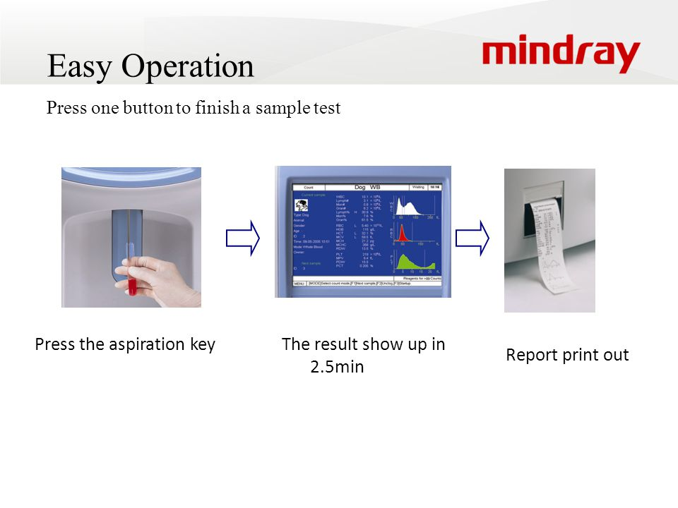Easy Operation Press one button to finish a sample test