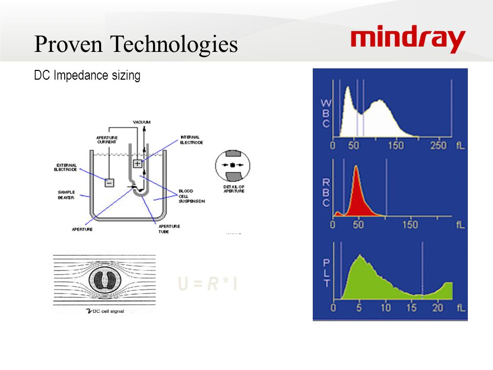 Proven Technologies DC Impedance sizing U = R * I