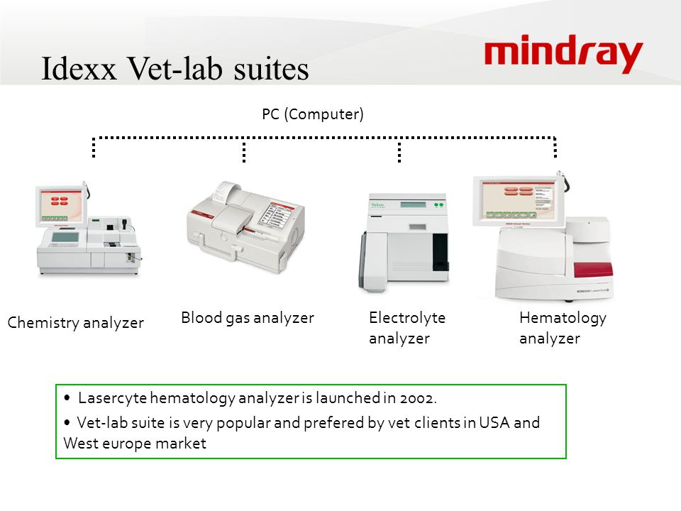 Idexx Vet-lab suites PC (Computer) Blood gas analyzer