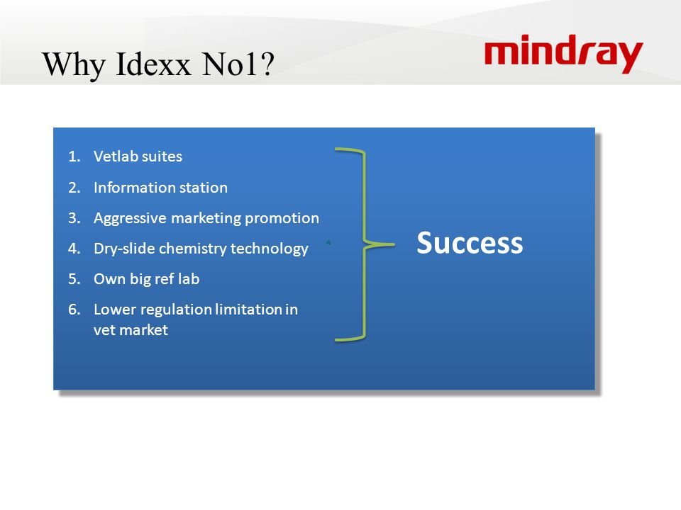 Why Idexx No1 Success Vetlab suites Information station