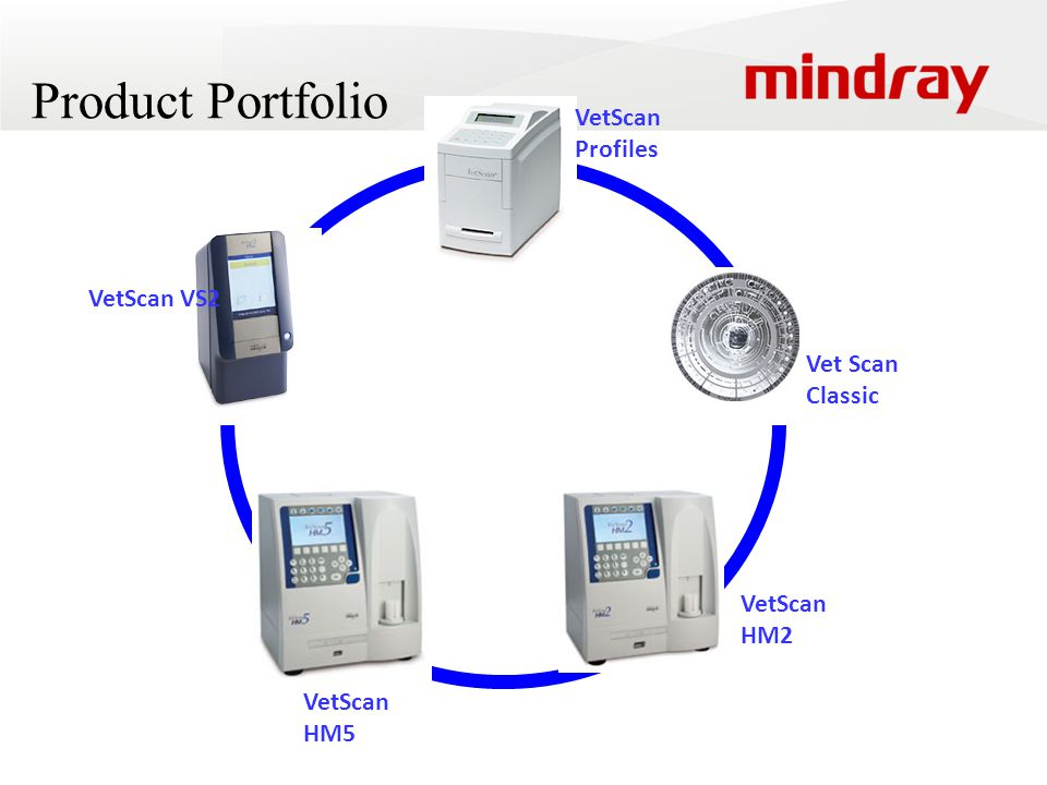 Product Portfolio VetScan Profiles VetScan VS2 Vet Scan Classic