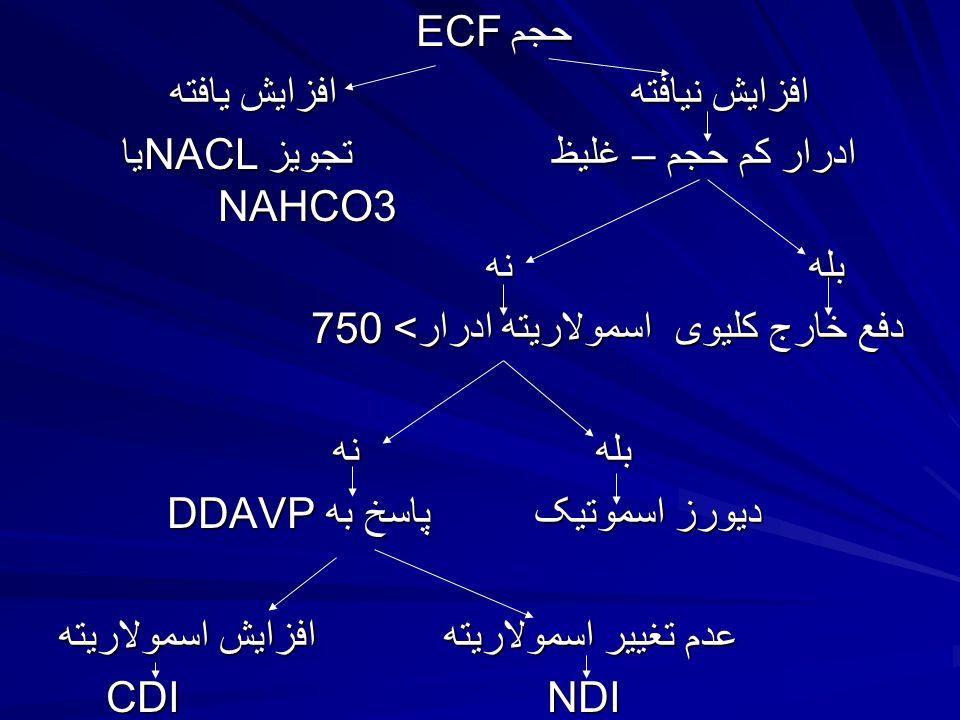 حجم ECF افزایش نیافته افزایش یافته ادرار کم حجم – غلیظ تجویز NACLیا NAHCO3 بله نه دفع خارج کلیوی اسمولاریته ادرار> 750 بله نه دیورز اسموتیک پاسخ به DDAVP عدم تغییر اسمولاریته افزایش اسمولاریته NDI CDI