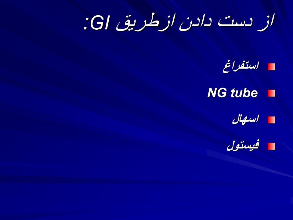 از دست دادن ازطریق :GI استفراغ NG tube اسهال فیستول