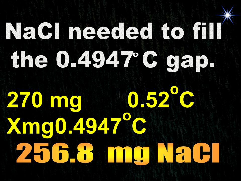 270 mg 0.52oC Xmg 0.4947oC NaCl needed to fill the 0.4947 C gap. o