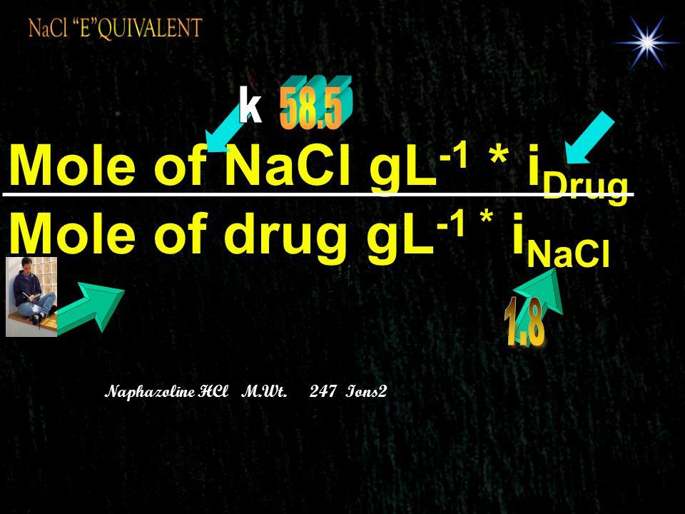 Mole of NaCl gL-1 * iDrug Mole of drug gL-1 * iNaCl NaCl E QUIVALENT