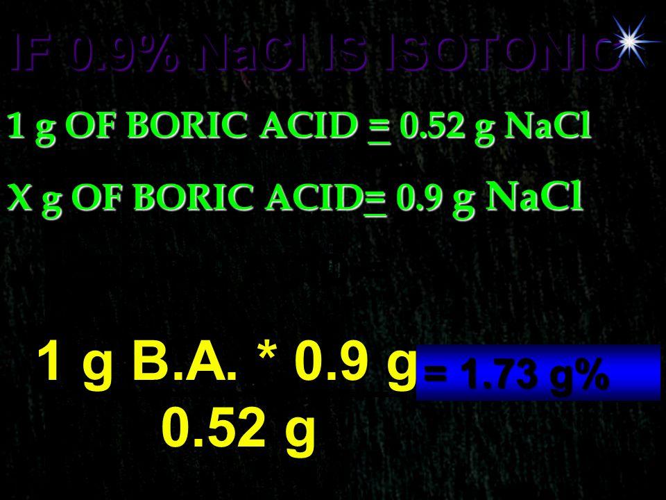 1 g B.A. * 0.9 g 0.52 g IF 0.9% NaCl IS ISOTONIC X g BORIC ACID =