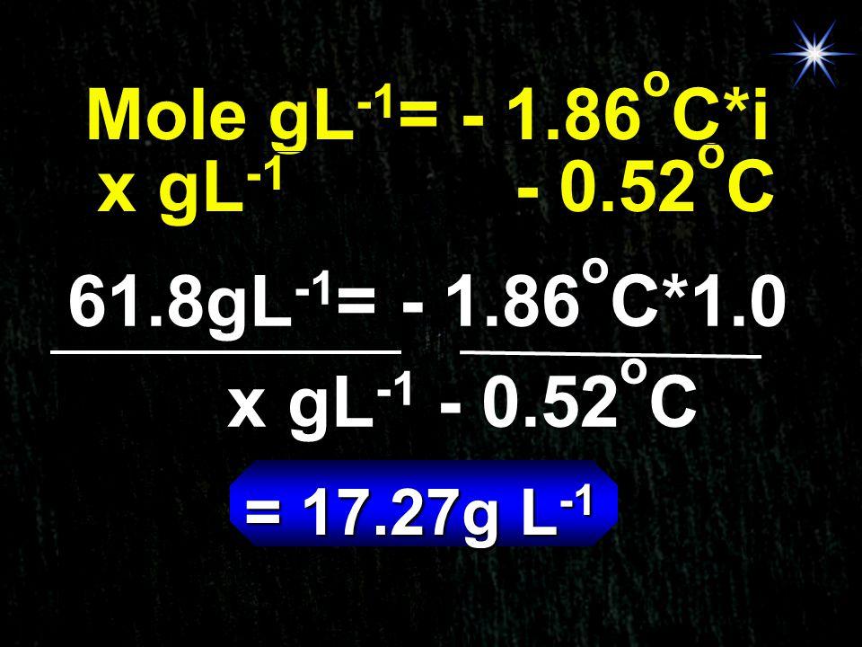 Mole gL-1= - 1.86oC*i x gL-1 - 0.52oC 61.8gL-1= - 1.86oC*1.0