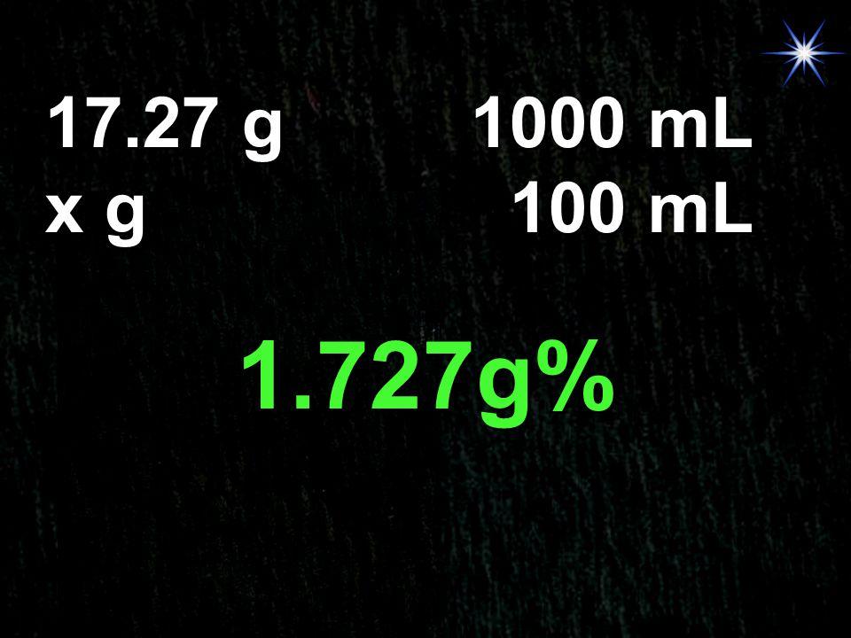 17.27 g 1000 mL x g 100 mL 1.727g%