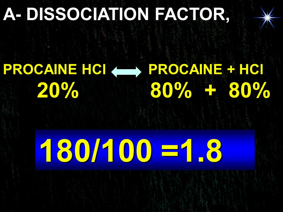180/100 =1.8 20% 80% + 80% A- DISSOCIATION FACTOR,