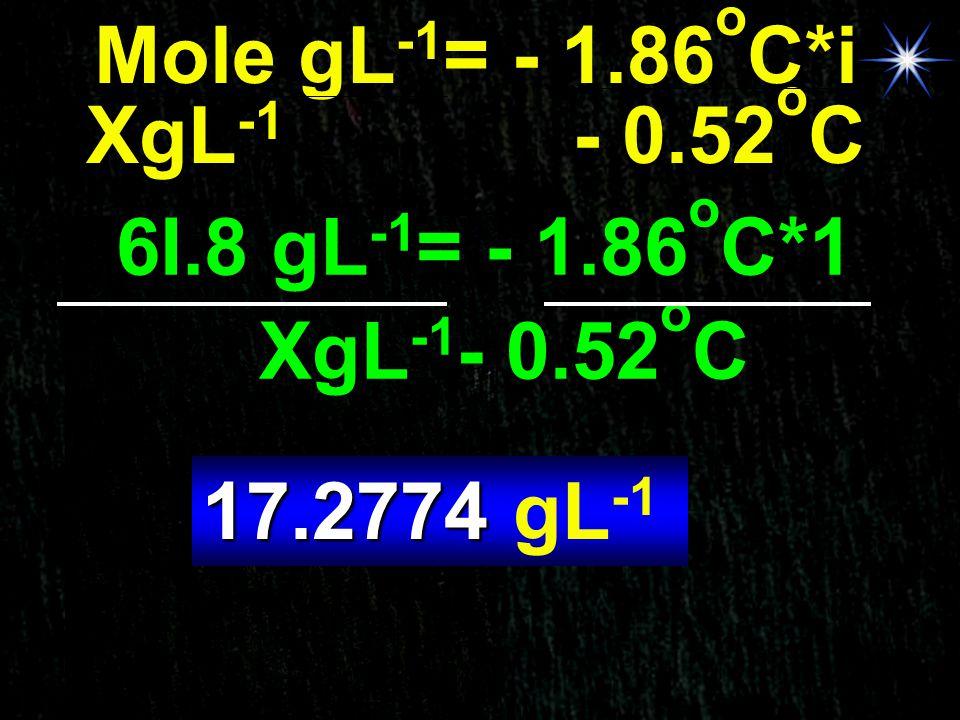 Mole gL-1= - 1.86oC*i XgL-1 - 0.52oC 6I.8 gL-1= - 1.86oC*1 XgL-1- 0.52oC 17.2774 gL-1