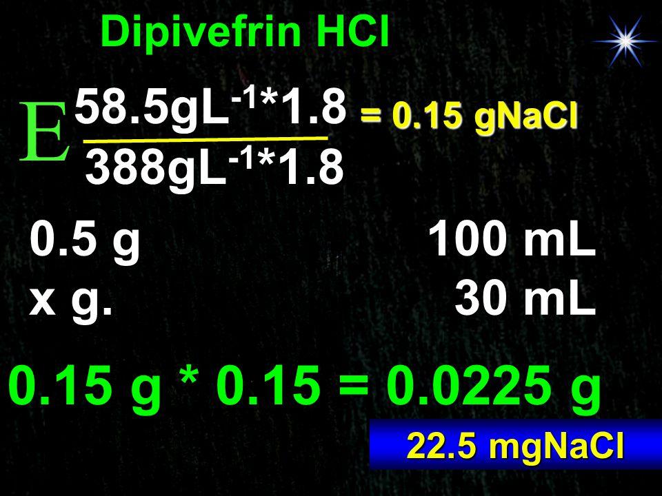 Dipivefrin HCl E. 58.5gL-1*1.8. = 0.15 gNaCl. 388gL-1*1.8. 0.5 g 100 mL x g. 30 mL. 0.15 g * 0.15 = 0.0225 g.