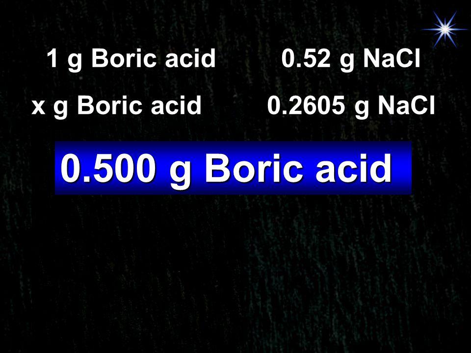0.500 g Boric acid 1 g Boric acid 0.52 g NaCl