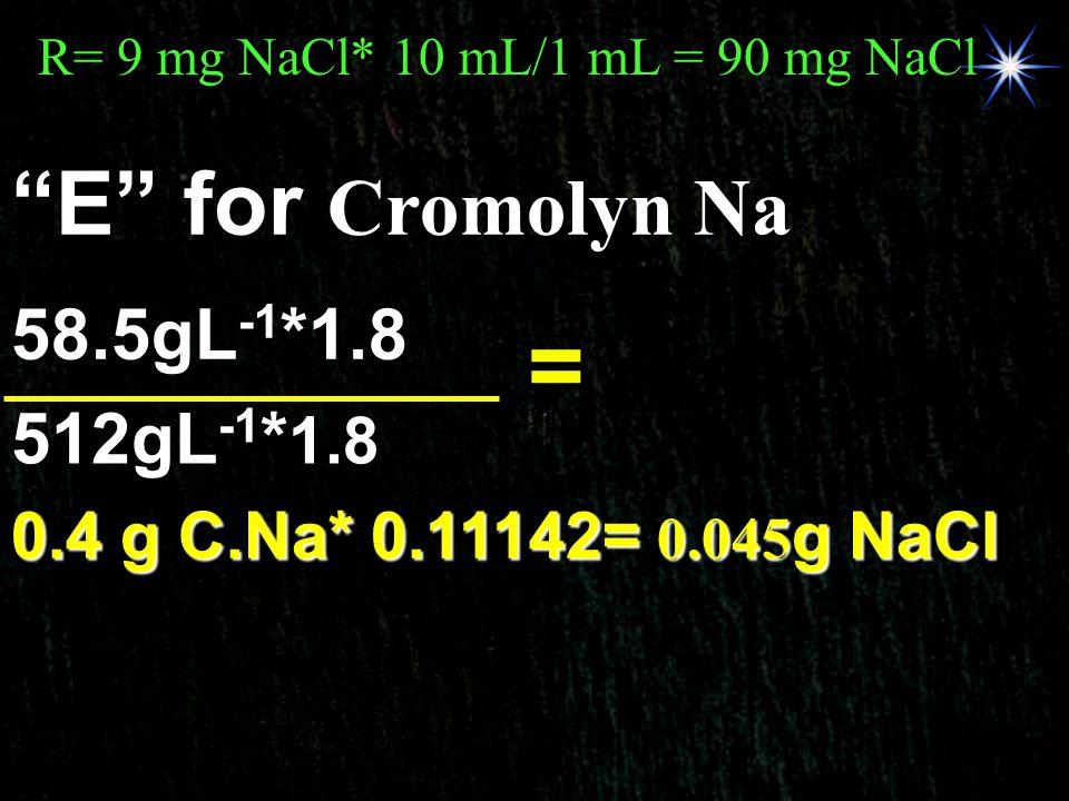 = 0.1142 g NaCl E for Cromolyn Na 58.5gL-1*1.8 512gL-1*1.8