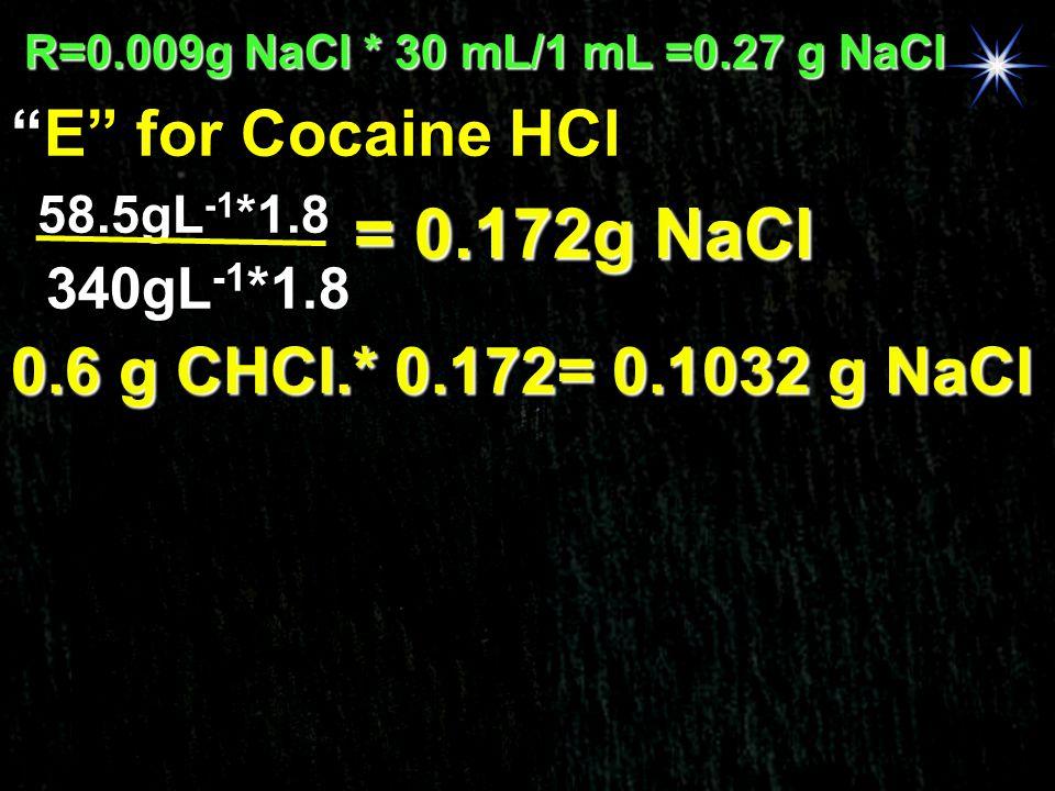 = 0.172g NaCl E for Cocaine HCl 0.6 g CHCl.* 0.172= 0.1032 g NaCl