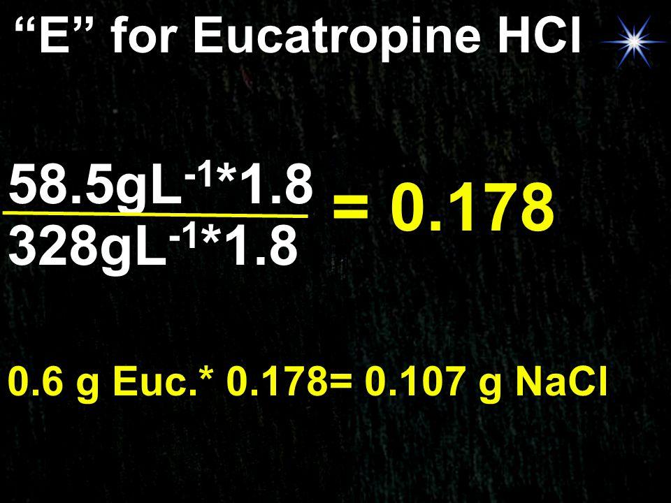 = 0.178 58.5gL-1*1.8 328gL-1*1.8 E for Eucatropine HCl