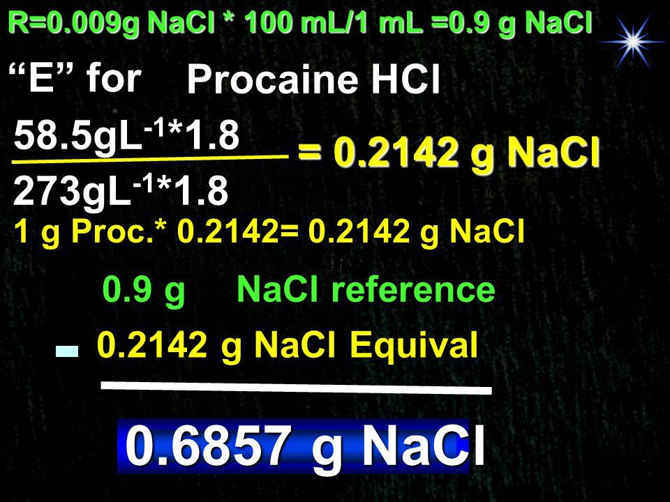 0.6857 g NaCl E for Procaine HCl 58.5gL-1*1.8 = 0.2142 g NaCl