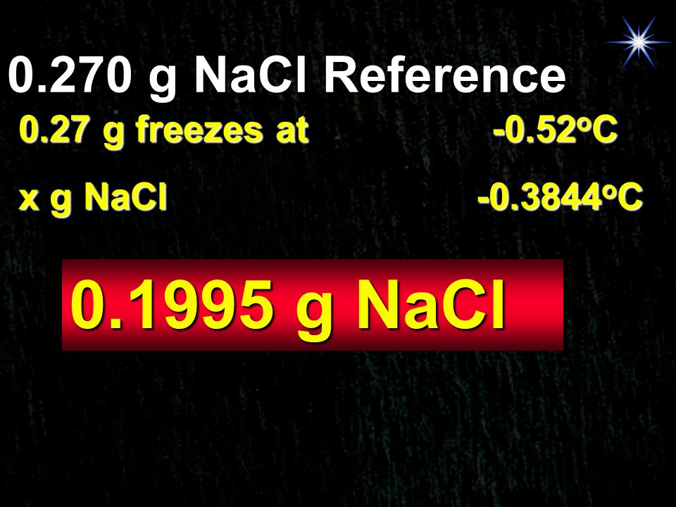 0.1995 g NaCl 0.270 g NaCl Reference 0.27 g freezes at -0.52oC