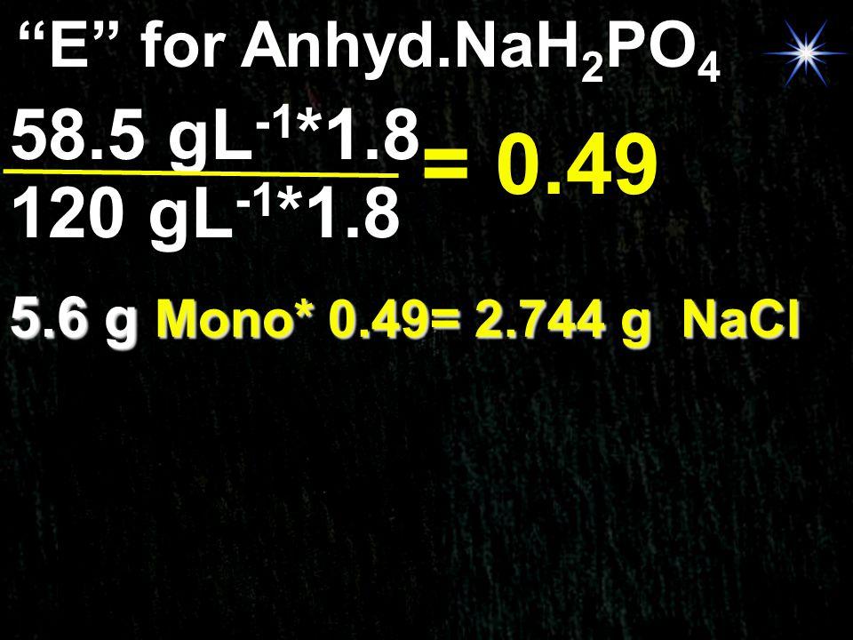 = 0.49 58.5 gL-1*1.8 120 gL-1*1.8 E for Anhyd.NaH2PO4