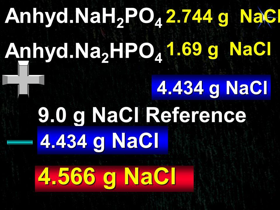 4.566 g NaCl Anhyd.NaH2PO4 Anhyd.Na2HPO4 9.0 g NaCl Reference