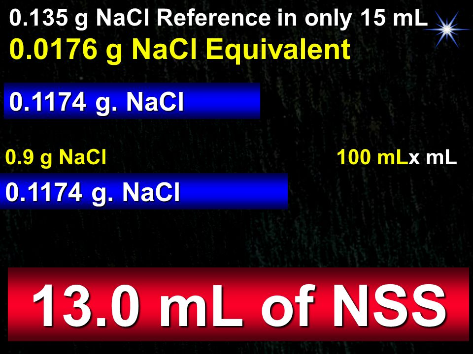 0.135 g NaCl Reference in only 15 mL 0.0176 g NaCl Equivalent