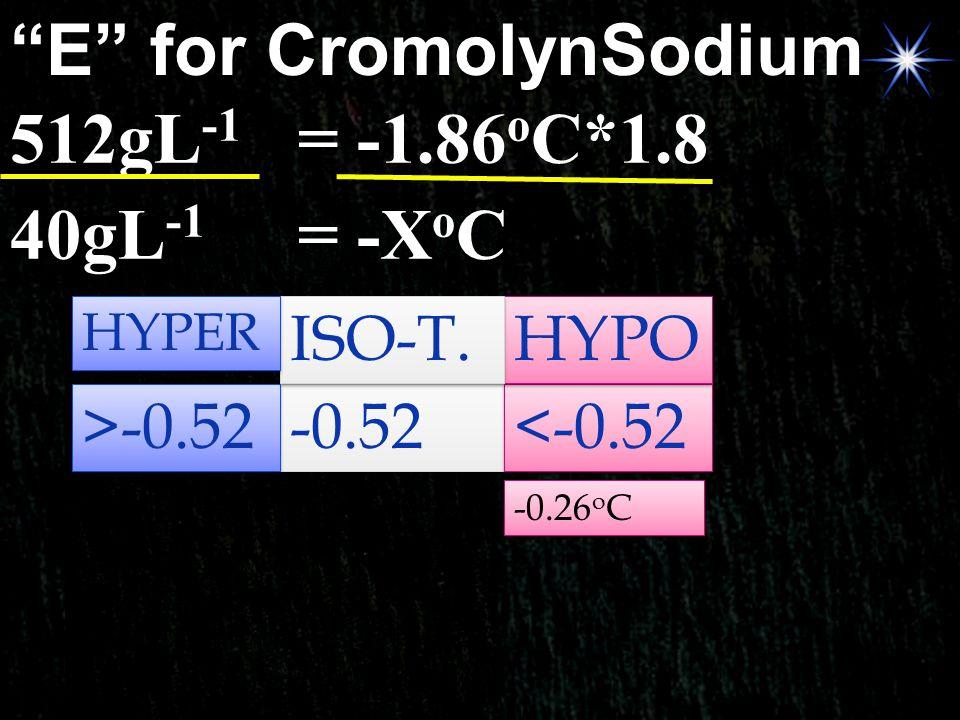 E for CromolynSodium 512gL-1 = -1.86oC*1.8 40gL-1 = -XoC