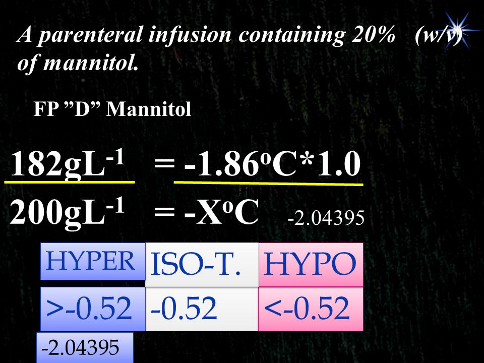 A parenteral infusion containing 20% (w/v) of mannitol.