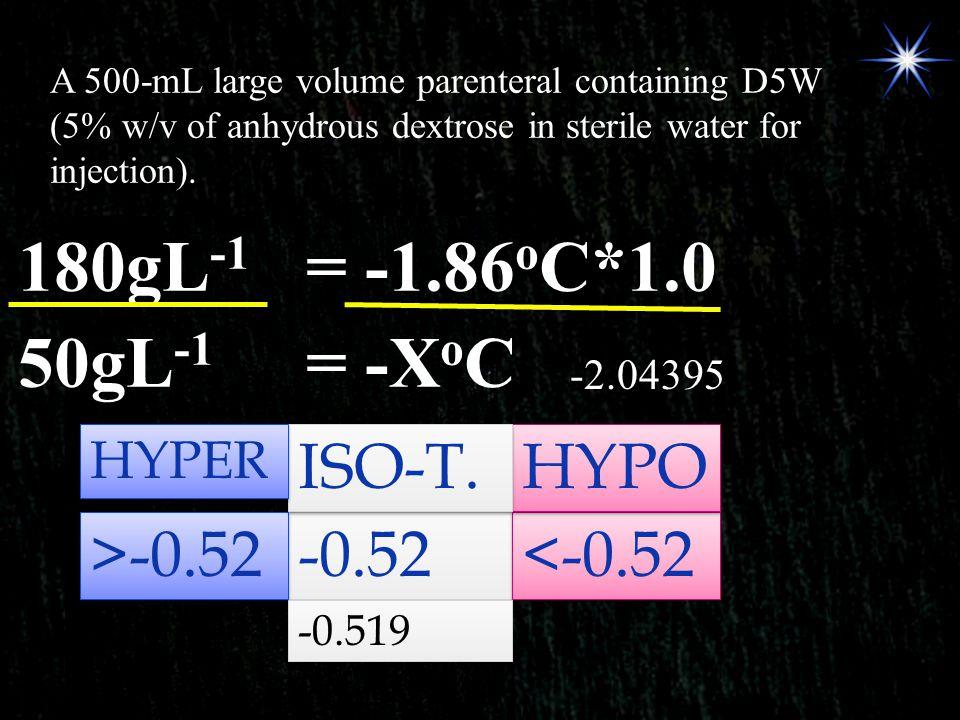 180gL-1 = -1.86oC*1.0 50gL-1 = -XoC ISO-T. HYPO >-0.52 -0.52