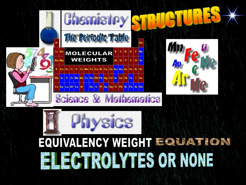 STRUCTURES MOLECULAR WEIGHTS EQUIVALENCY WEIGHT EQUATION ELECTROLYTES OR NONE
