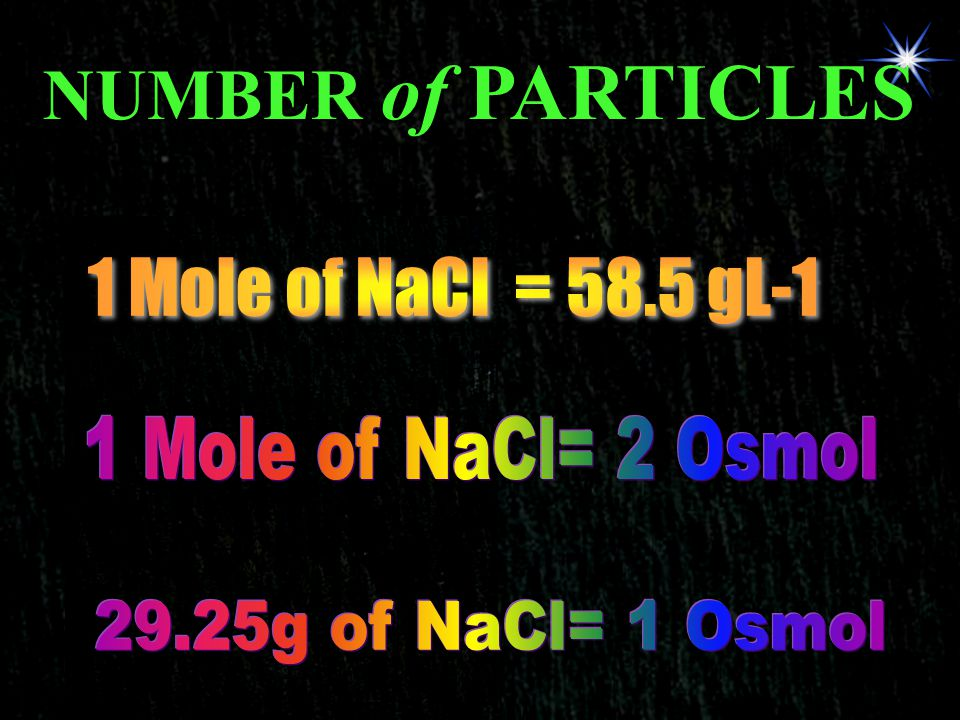 NUMBER of PARTICLES 1 Mole of NaCl = 58.5 gL-1 1 Mole of NaCl= 2 Osmol
