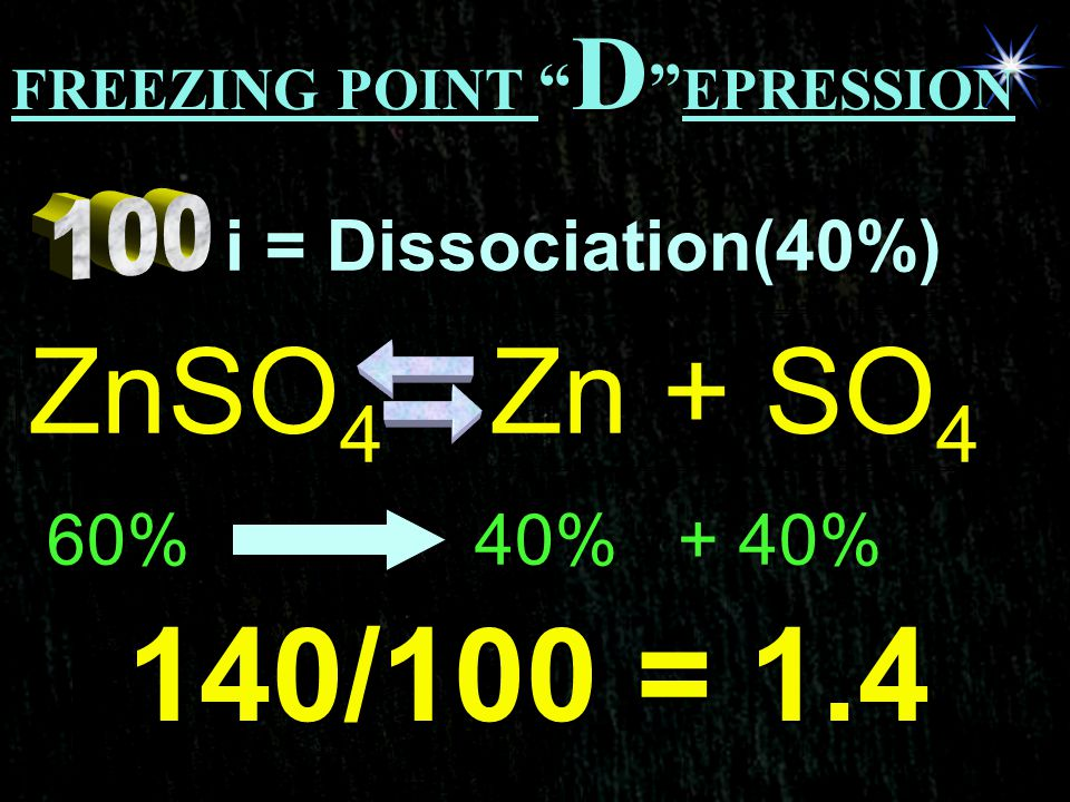 140/100 = 1.4 ZnSO4 Zn + SO4 i = Dissociation(40%) 60% 40% + 40%