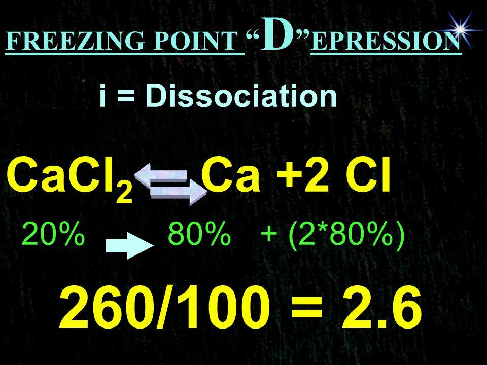 260/100 = 2.6 CaCl2 Ca +2 Cl i = Dissociation 20% 80% + (2*80%)