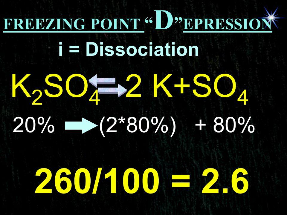 260/100 = 2.6 K2SO4 2 K+SO4 20% (2*80%) + 80% i = Dissociation