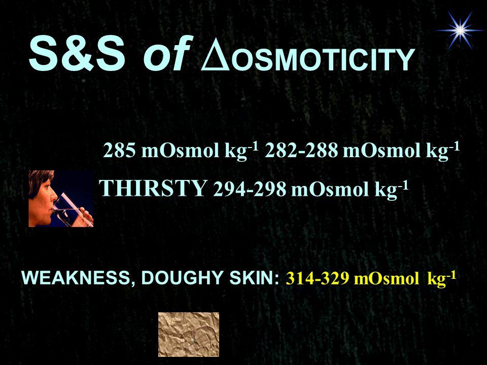 DRY MUCOUS MEMBRANE:299-313 mOsmol kg-1