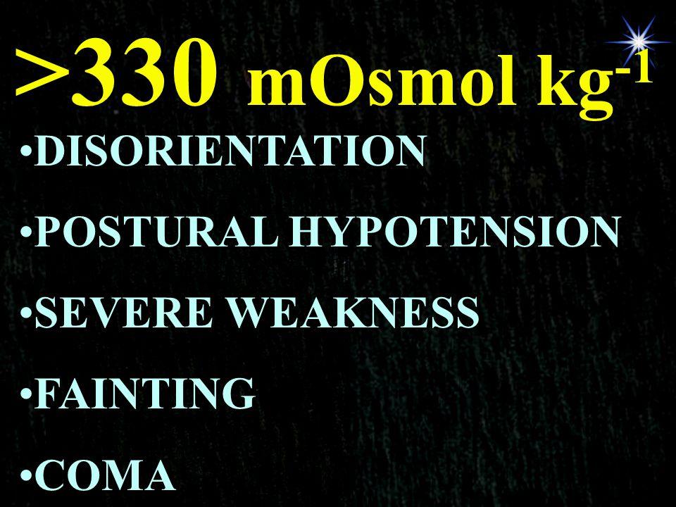 >330 mOsmol kg-1 DISORIENTATION POSTURAL HYPOTENSION