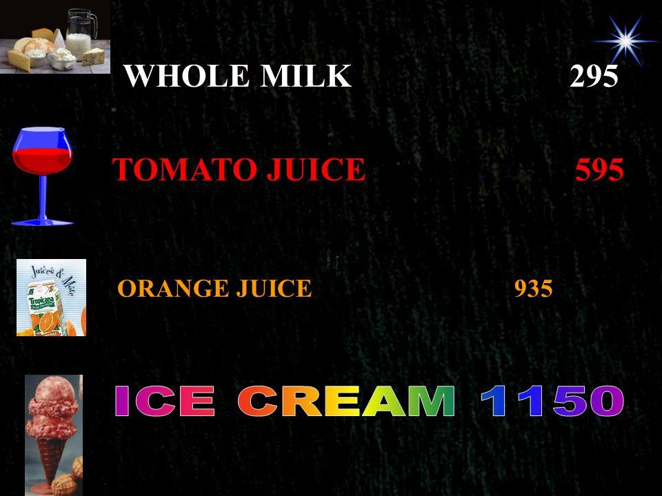 WHOLE MILK 295 TOMATO JUICE 595 ORANGE JUICE 935 ICE CREAM 1150