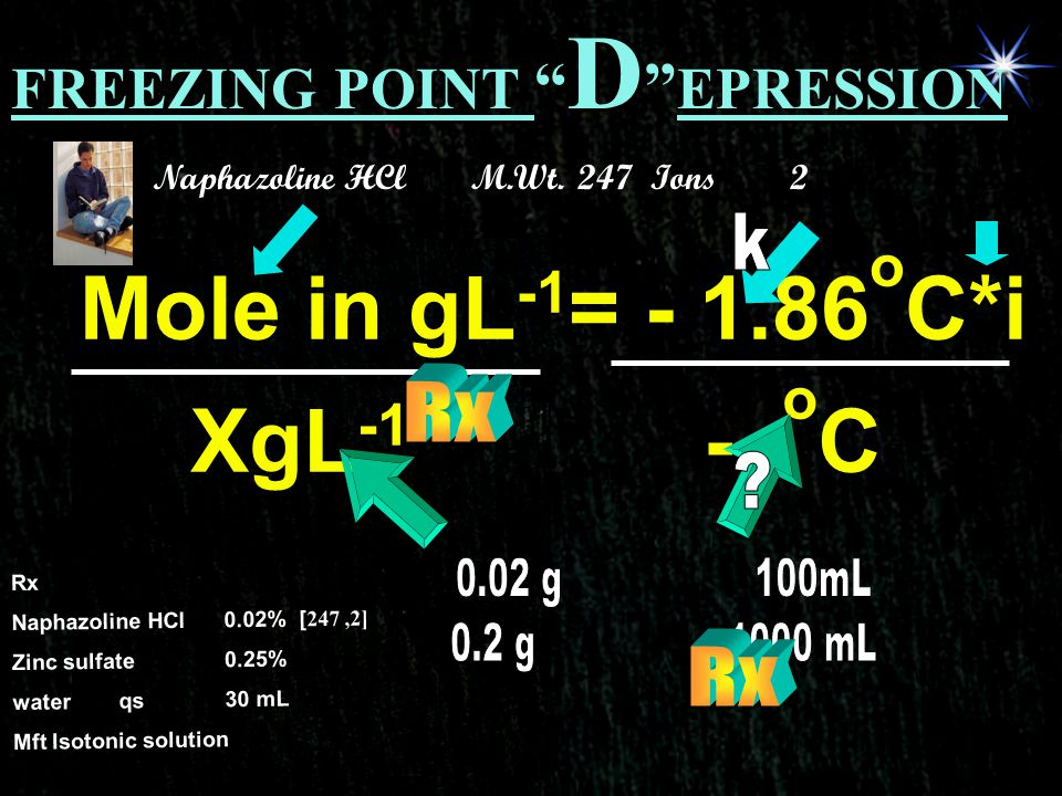 Mole in gL-1= - 1.86oC*i XgL-1 - oC