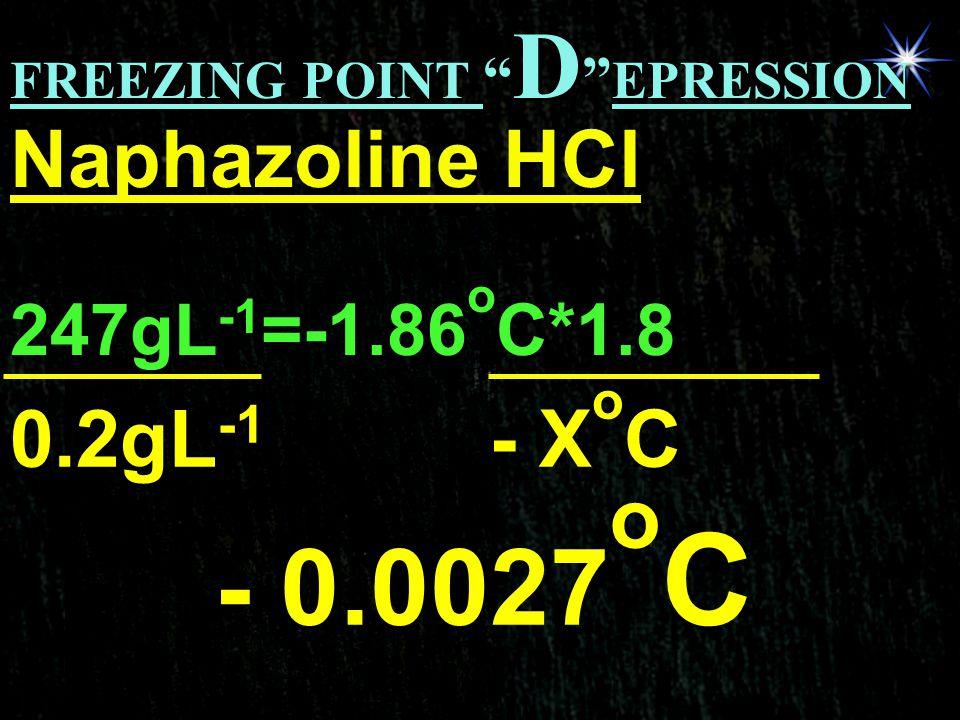 - 0.0027oC Naphazoline HCl 0.2gL-1 - XoC 247gL-1=-1.86oC*1.8
