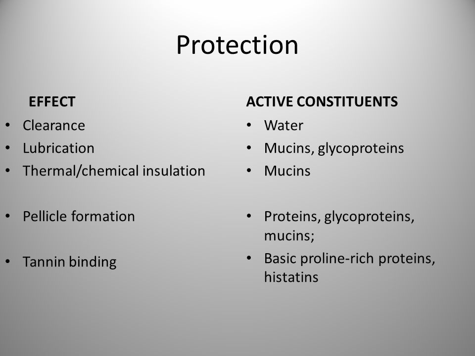Protection EFFECT ACTIVE CONSTITUENTS Clearance Lubrication