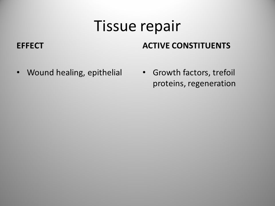 Tissue repair EFFECT ACTIVE CONSTITUENTS Wound healing, epithelial
