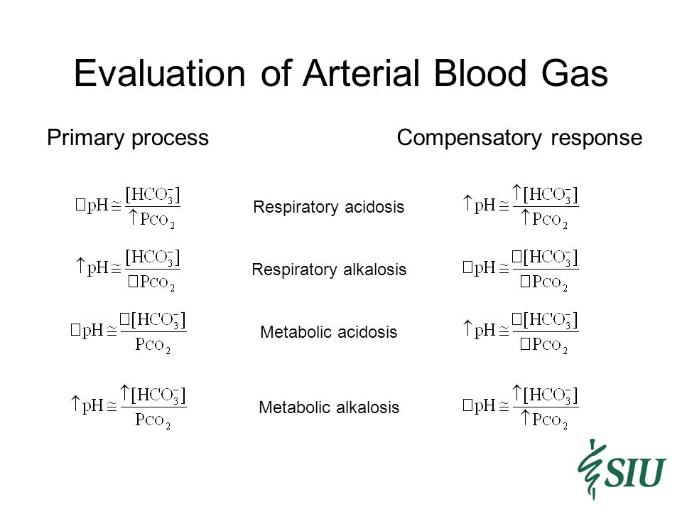 Evaluation of Arterial Blood Gas