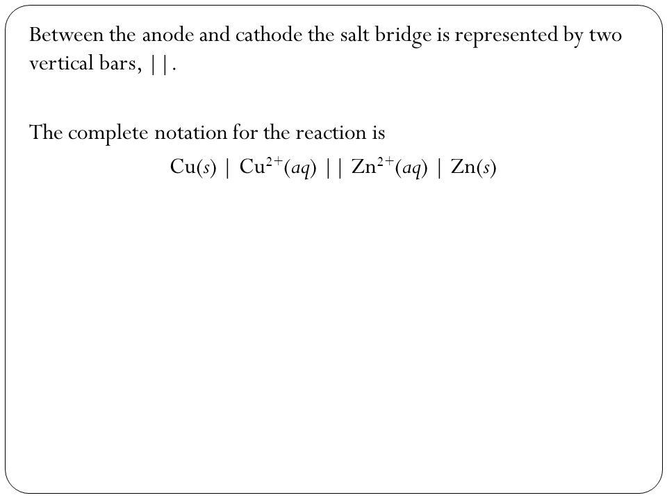 Cu(s) | Cu2+(aq) || Zn2+(aq) | Zn(s)