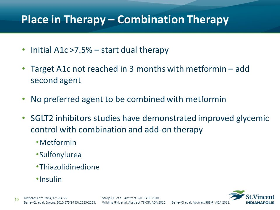 Place in Therapy – Combination Therapy