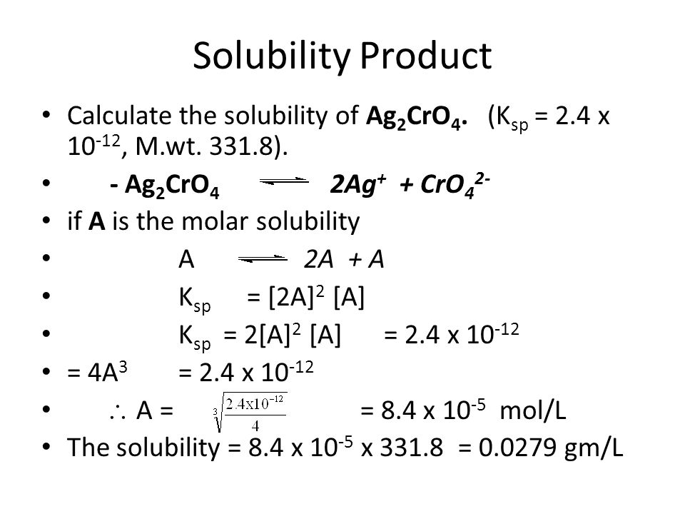 Solubility Product Calculate the solubility of Ag2CrO4. (Ksp = 2.4 x 10-12, M.wt. 331.8). - Ag2CrO4 2Ag+ + CrO42-