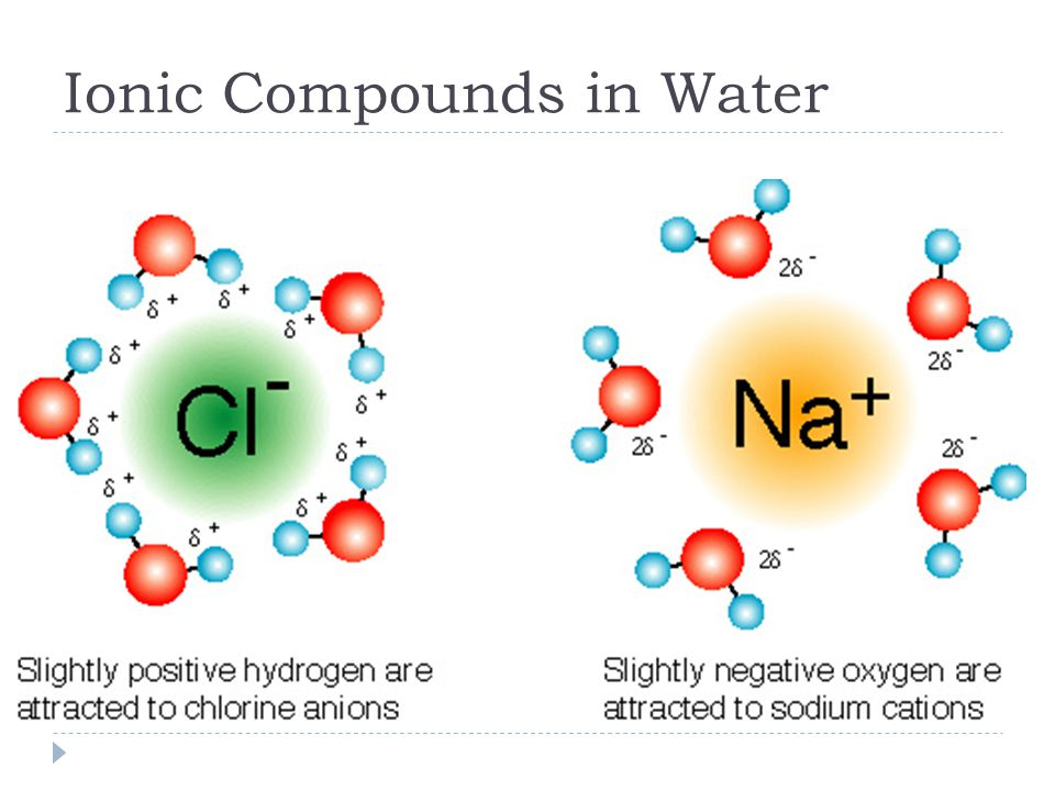 Ionic Compounds in Water